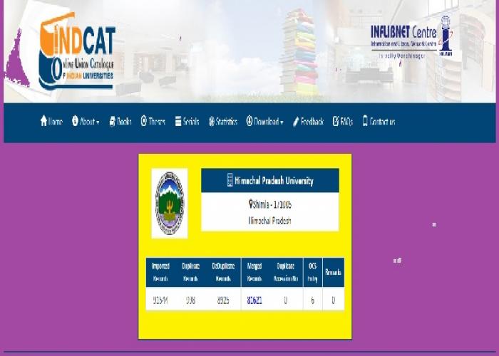 Indcat